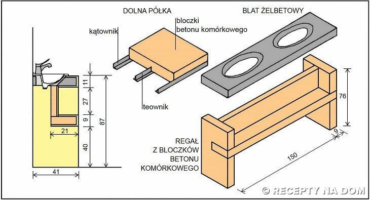 Jak zrobić murowaną szafkę pod umywalkę? - Recepty na dom